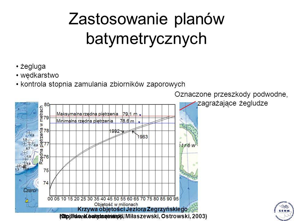 Zastosowanie planów batymetrycznych