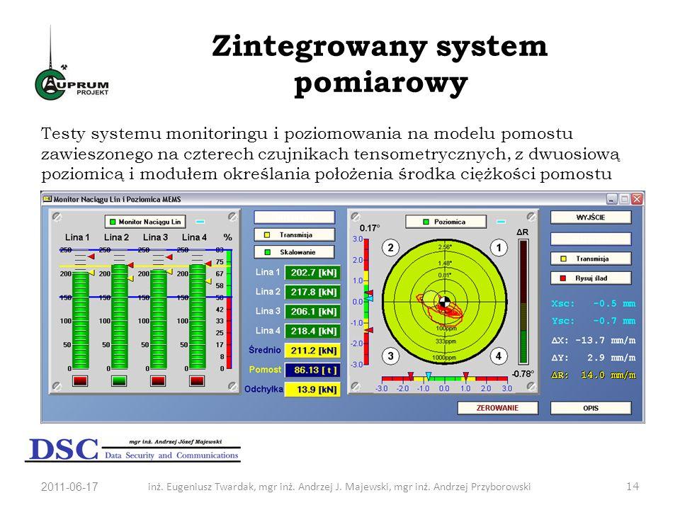 Zintegrowany system pomiarowy