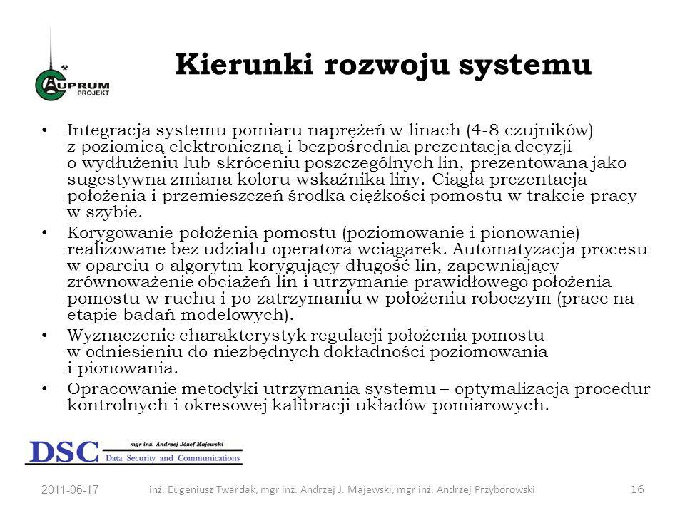 Kierunki rozwoju systemu