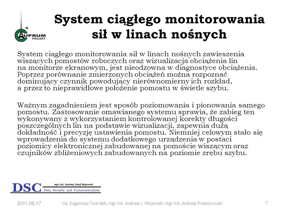 System ciągłego monitorowania sił w linach nośnych