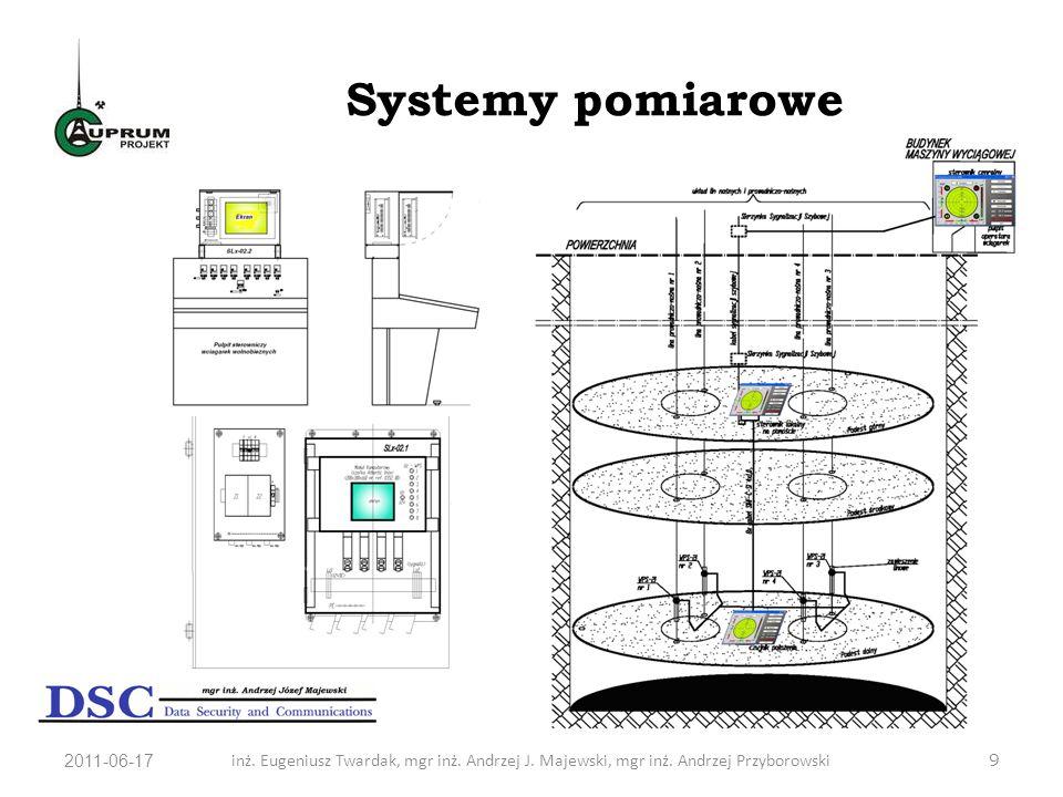 Systemy pomiarowe 2011-06-17. inż. Eugeniusz Twardak, mgr inż.