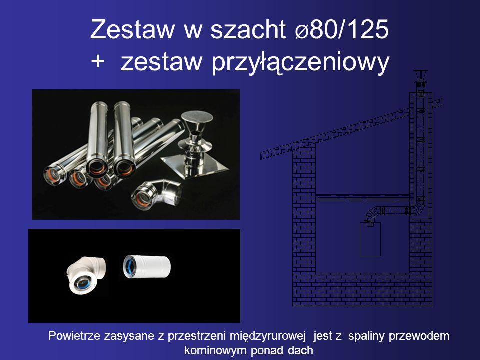 Zestaw w szacht Ø80/125 + zestaw przyłączeniowy