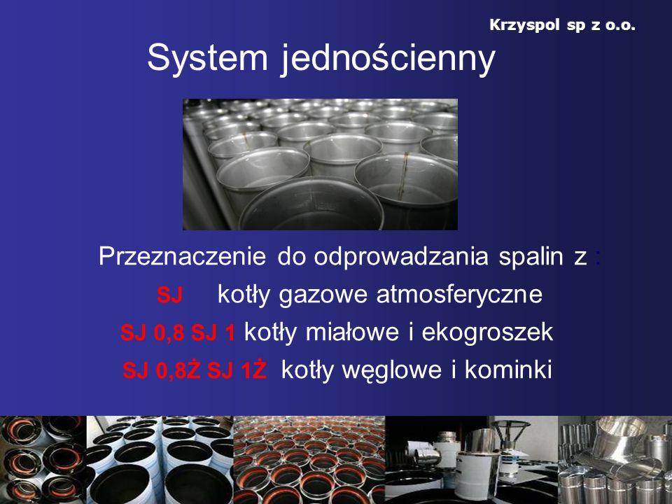 System jednościenny Przeznaczenie do odprowadzania spalin z :
