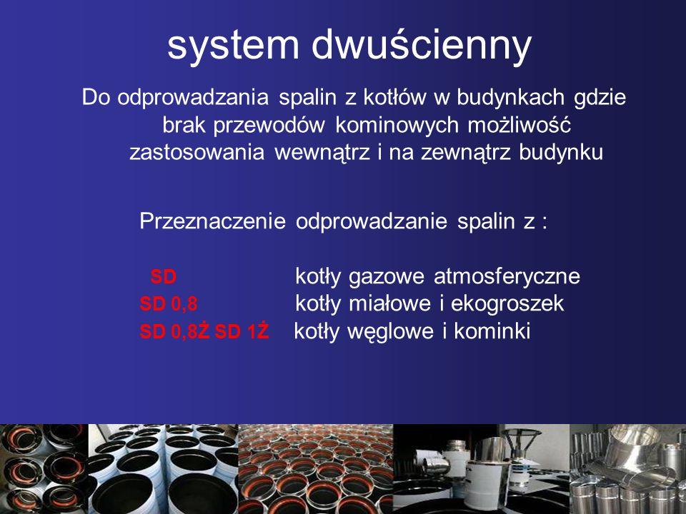 system dwuścienny Do odprowadzania spalin z kotłów w budynkach gdzie brak przewodów kominowych możliwość zastosowania wewnątrz i na zewnątrz budynku.