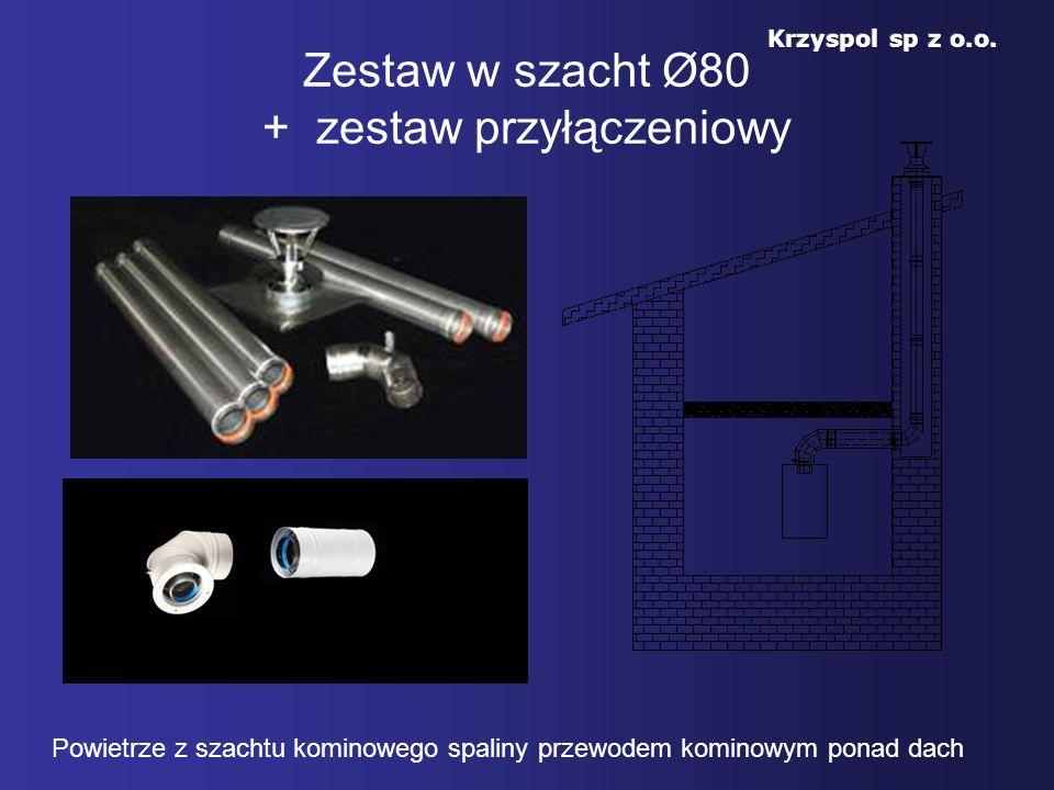 Zestaw w szacht Ø80 + zestaw przyłączeniowy