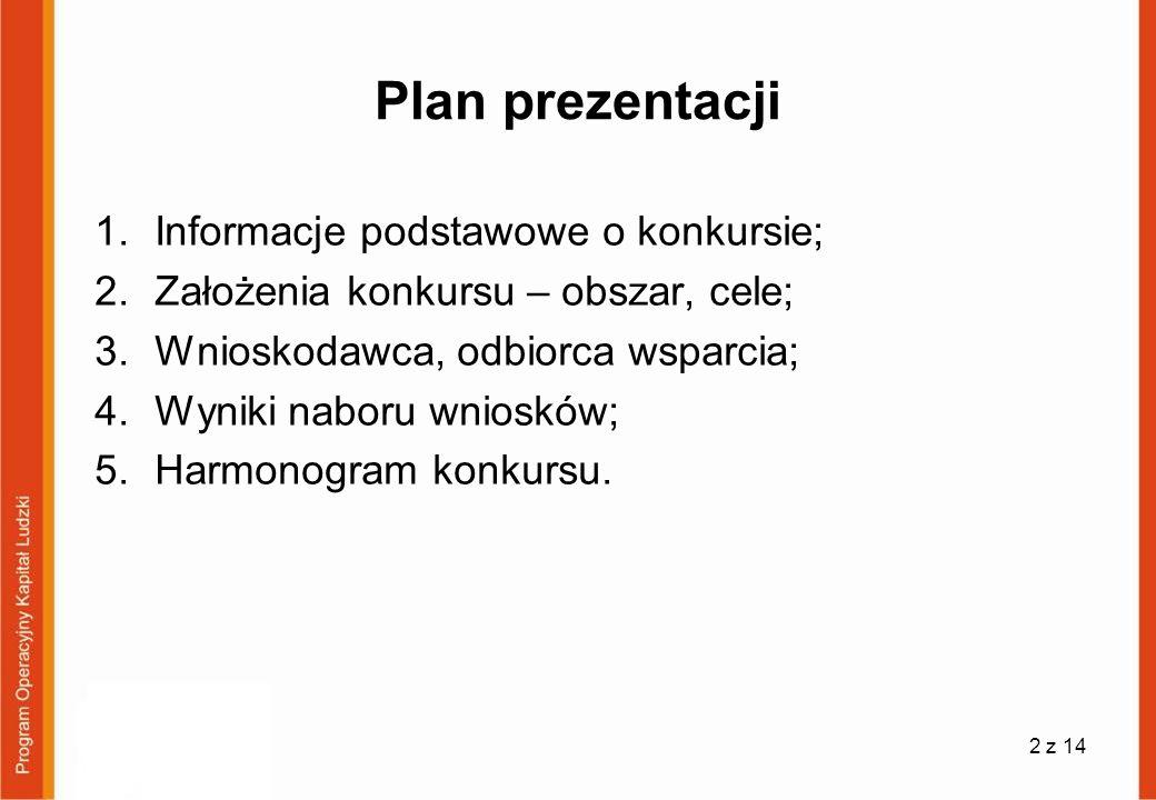 Plan prezentacji Informacje podstawowe o konkursie;