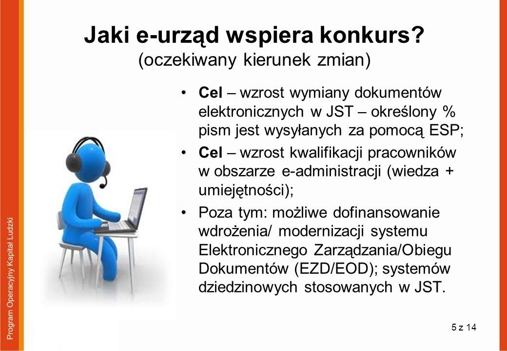 Jaki e-urząd wspiera konkurs (oczekiwany kierunek zmian)