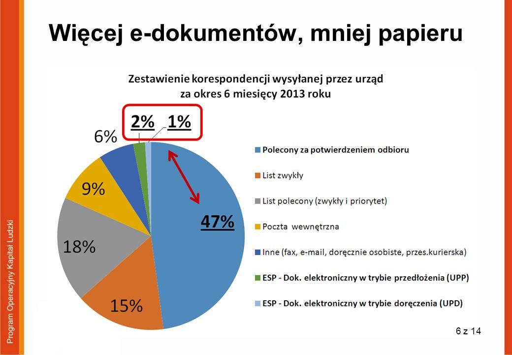 Więcej e-dokumentów, mniej papieru