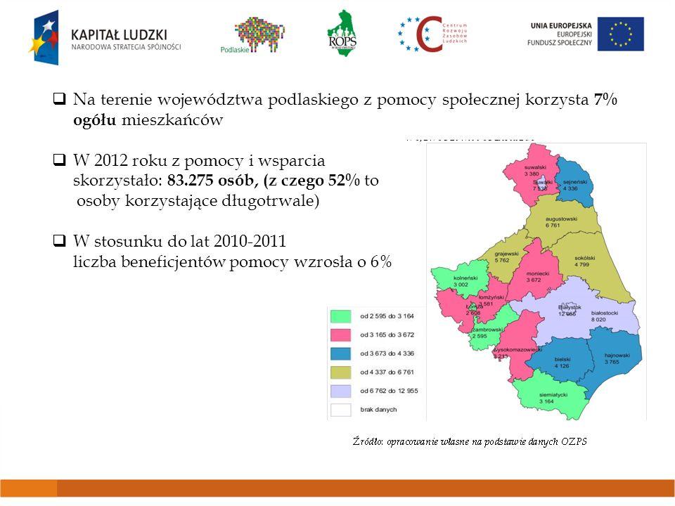 Na terenie województwa podlaskiego z pomocy społecznej korzysta 7% ogółu mieszkańców