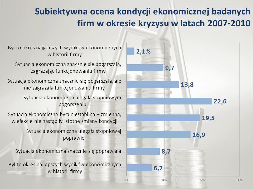 Subiektywna ocena kondycji ekonomicznej badanych firm w okresie kryzysu w latach 2007-2010