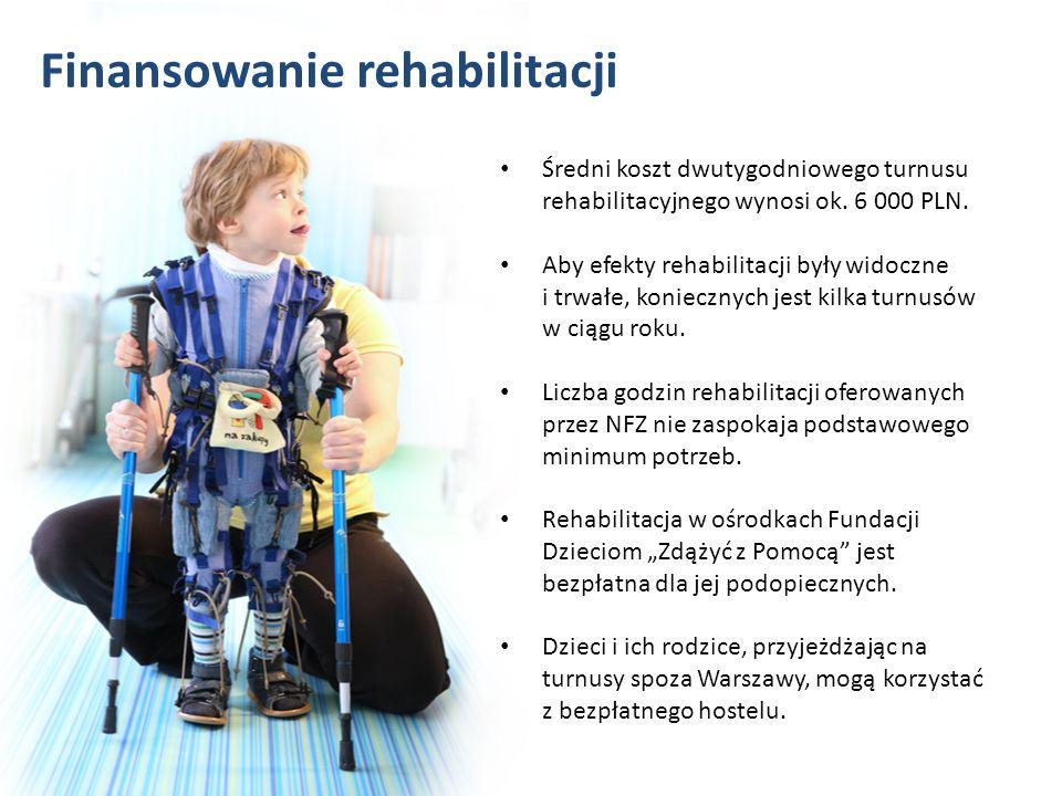 Finansowanie rehabilitacji