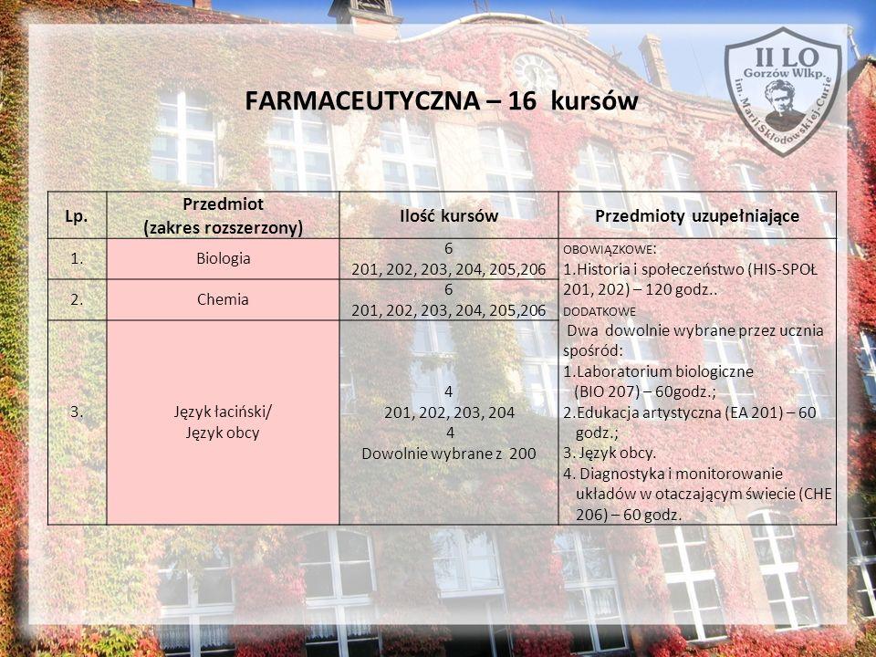 FARMACEUTYCZNA – 16 kursów