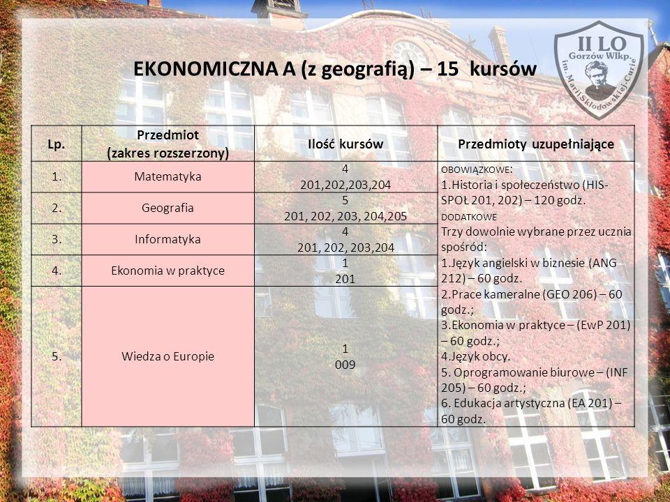 EKONOMICZNA A (z geografią) – 15 kursów