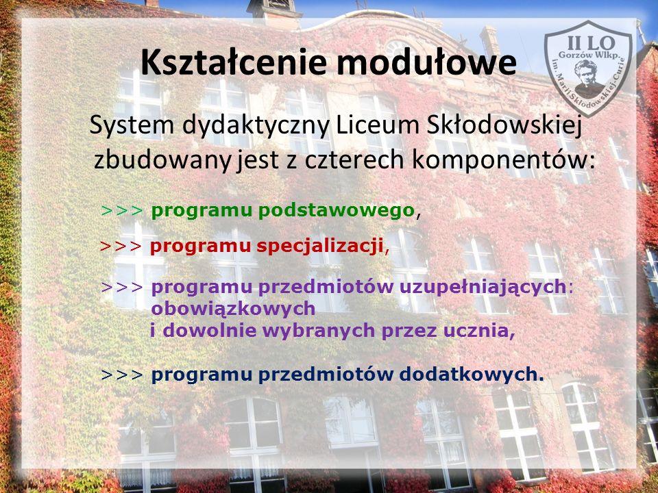 Kształcenie modułowe System dydaktyczny Liceum Skłodowskiej zbudowany jest z czterech komponentów: >>> programu podstawowego,