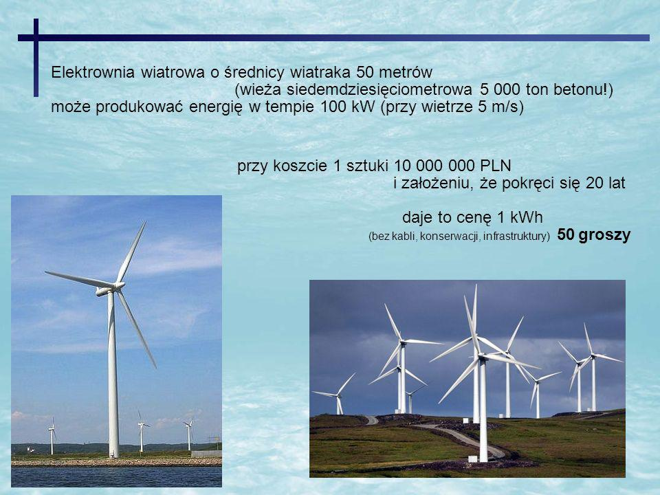 Elektrownia wiatrowa o średnicy wiatraka 50 metrów