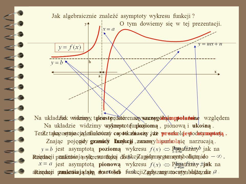 Jak algebraicznie znaleźć asymptoty wykresu funkcji