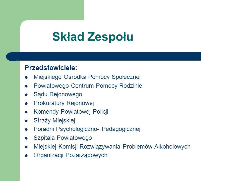 Skład Zespołu Przedstawiciele: Miejskiego Ośrodka Pomocy Społecznej