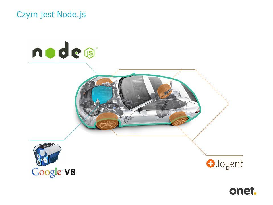 Czym jest Node.js V8 Wprowadzenie do node.js co to jest