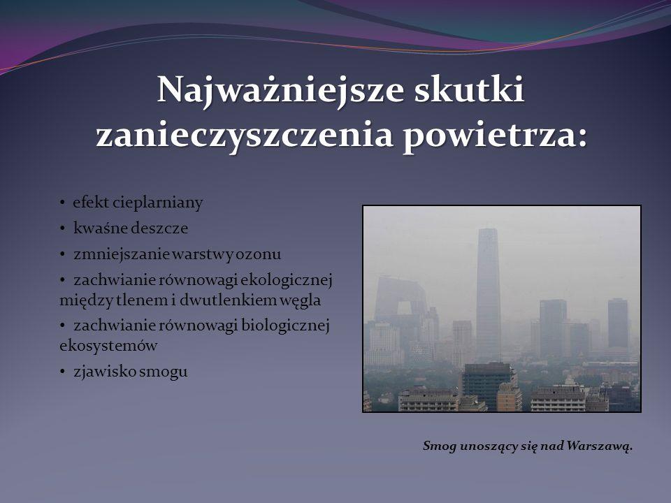 zanieczyszczenia powietrza: