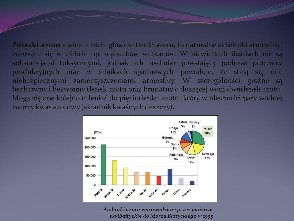 Związki azotu - wiele z nich, głównie tlenki azotu, to naturalne składniki atmosfery, tworzące się w efekcie np. wybuchów wulkanów. W niewielkich ilościach nie są substancjami toksycznymi, jednak ich nadmiar powstający podczas procesów produkcyjnych oraz w silnikach spalinowych powoduje, że stają się one niebezpiecznymi zanieczyszczeniami atmosfery. W szczególności groźne są bezbarwny i bezwonny tlenek azotu oraz brunatny o duszącej woni dwutlenek azotu. Mogą się one kolejno utleniać do pięciotlenku azotu, który w obecności pary wodnej tworzy kwas azotowy (składnik kwaśnych deszczy).