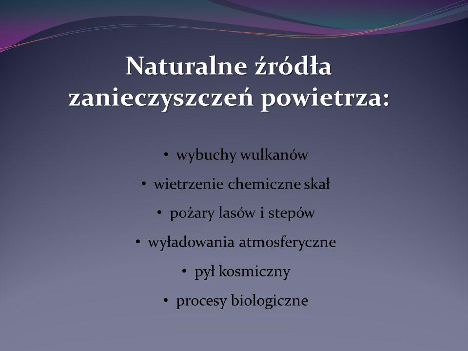 Naturalne źródła zanieczyszczeń powietrza: