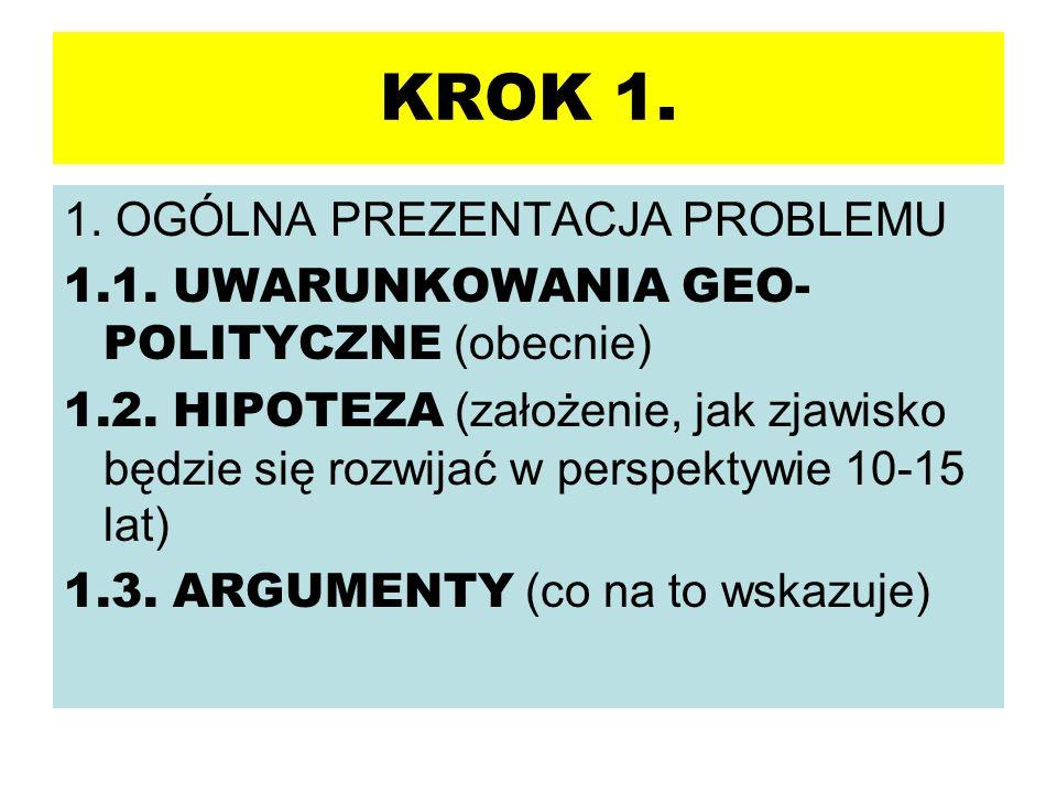 KROK 1. 1. OGÓLNA PREZENTACJA PROBLEMU