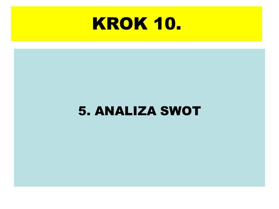 KROK 10. 5. ANALIZA SWOT