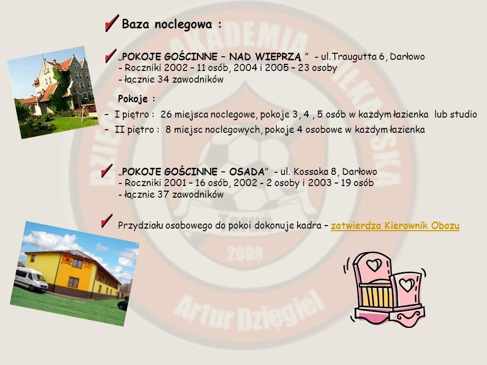 """Baza noclegowa : """"POKOJE GOŚCINNE – NAD WIEPRZĄ - ul.Traugutta 6, Darłowo. Roczniki 2002 – 11 osób, 2004 i 2005 – 23 osoby."""