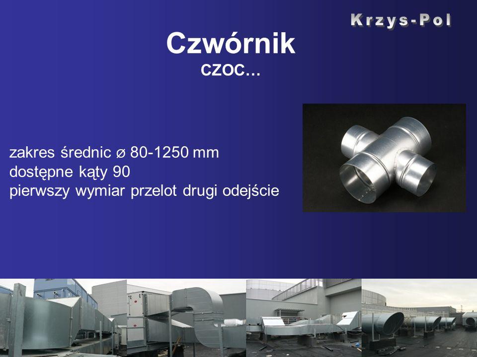 Czwórnik CZOC… Krzys-Pol