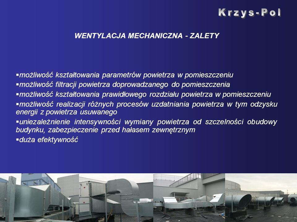WENTYLACJA MECHANICZNA - ZALETY