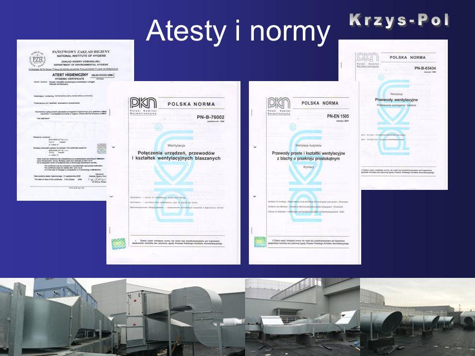 Atesty i normy Krzys-Pol