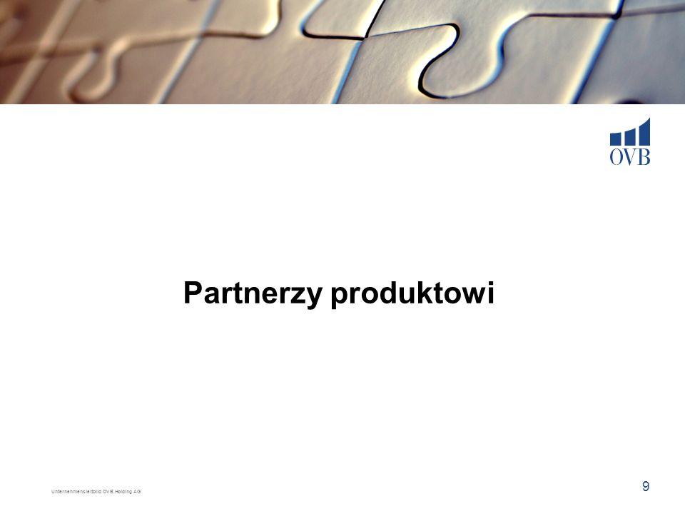 Partnerzy produktowi
