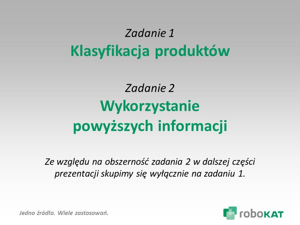 Klasyfikacja produktów powyższych informacji