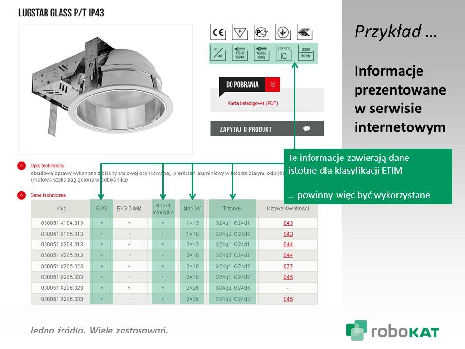 Przykład … Informacje prezentowane w serwisie internetowym