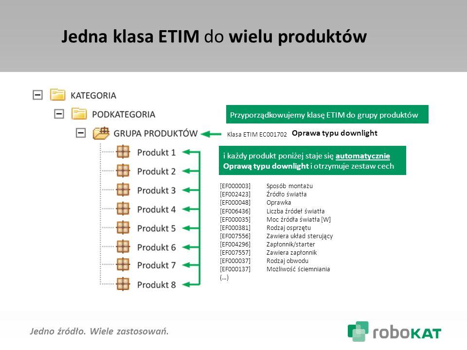 Jedna klasa ETIM do wielu produktów