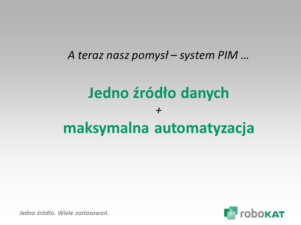 maksymalna automatyzacja