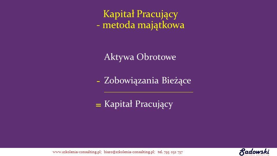 - = Kapitał Pracujący - metoda majątkowa Aktywa Obrotowe
