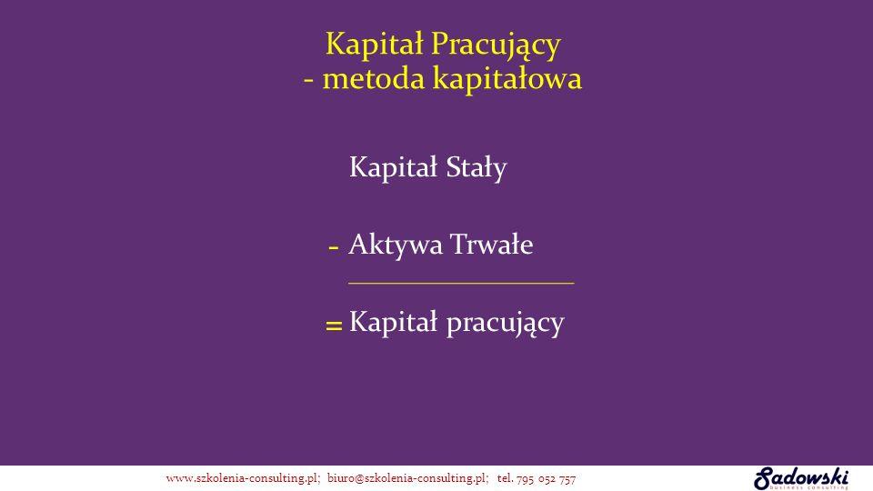 - = Kapitał Pracujący - metoda kapitałowa Kapitał Stały Aktywa Trwałe