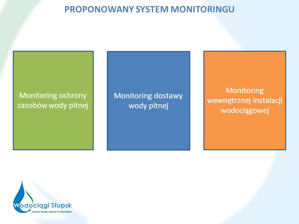 PROPONOWANY SYSTEM MONITORINGU