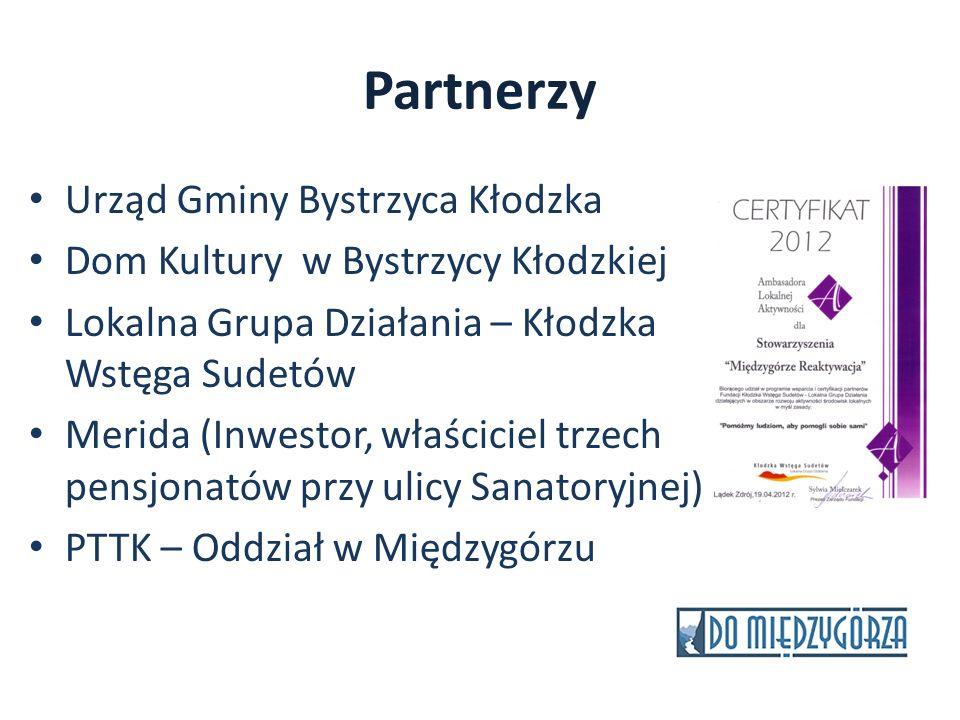 Partnerzy Urząd Gminy Bystrzyca Kłodzka