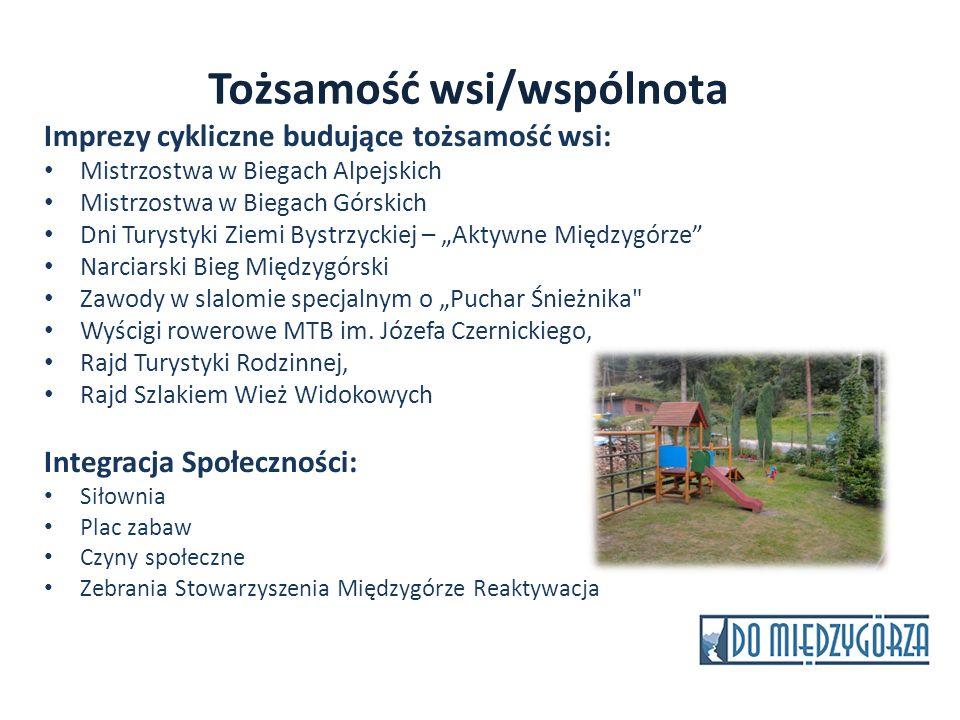 Tożsamość wsi/wspólnota