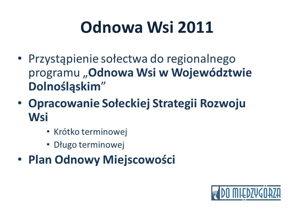 """Odnowa Wsi 2011 Przystąpienie sołectwa do regionalnego programu """"Odnowa Wsi w Województwie Dolnośląskim"""