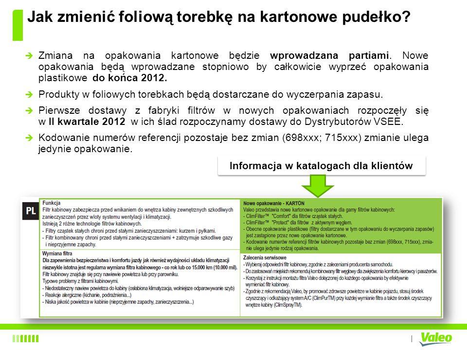 Informacja w katalogach dla klientów