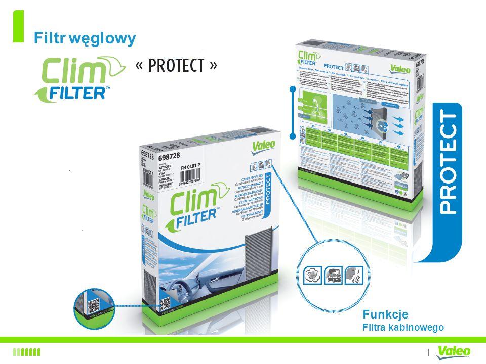 Filtr węglowy … i filtrów z aktywnym węglem. Funkcje Filtra kabinowego