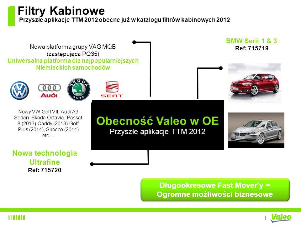 Filtry Kabinowe Przyszłe aplikacje TTM 2012 obecne już w katalogu filtrów kabinowych 2012