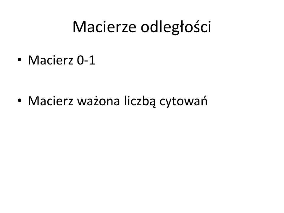 Macierze odległości Macierz 0-1 Macierz ważona liczbą cytowań