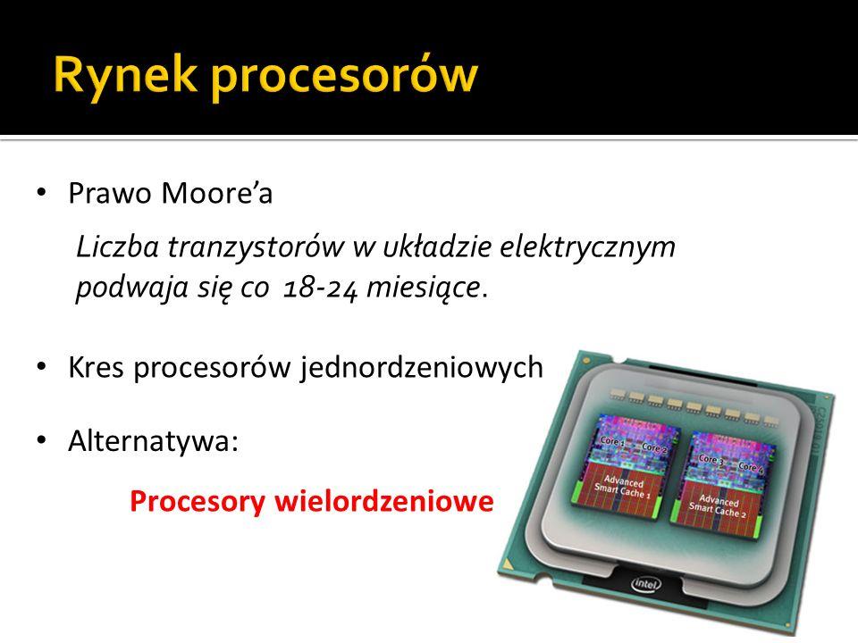 Rynek procesorów Prawo Moore'a