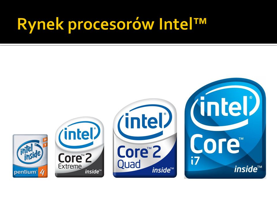 Rynek procesorów Intel™