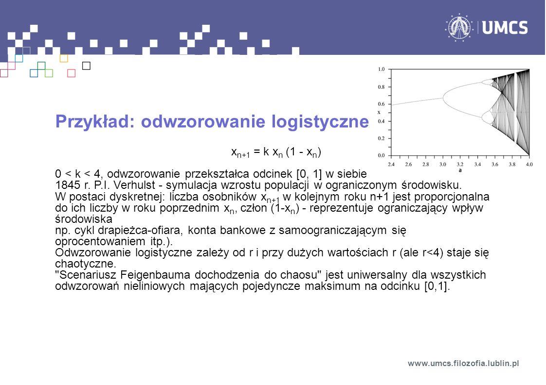 Przykład: odwzorowanie logistyczne