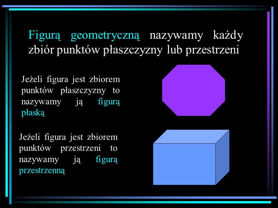 Figurą geometryczną nazywamy każdy zbiór punktów płaszczyzny lub przestrzeni